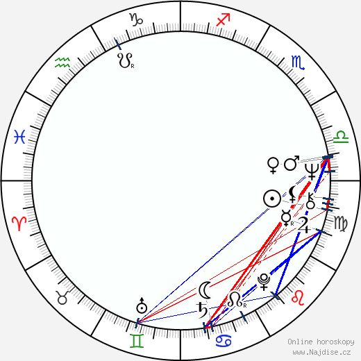 Carmen Mayerová wikipedie wiki 2019, 2020 horoskop