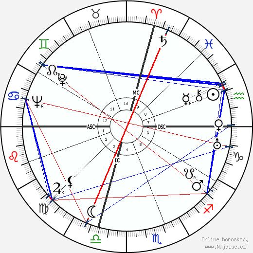 Carmen Miranda wikipedie wiki 2019, 2020 horoskop