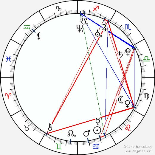 Carmen Villalobos wikipedie wiki 2018, 2019 horoskop