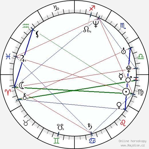 Carmit Bachar wikipedie wiki 2017, 2018 horoskop
