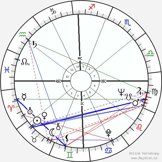 Carol Burnett wikipedie wiki 2018, 2019 horoskop