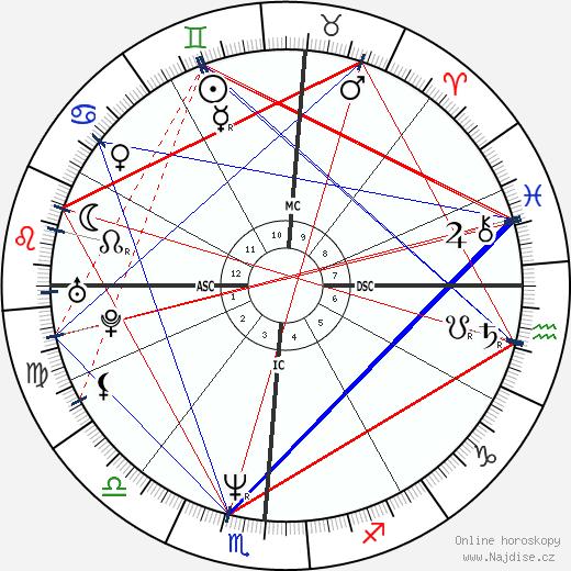Carol Cady wikipedie wiki 2018, 2019 horoskop