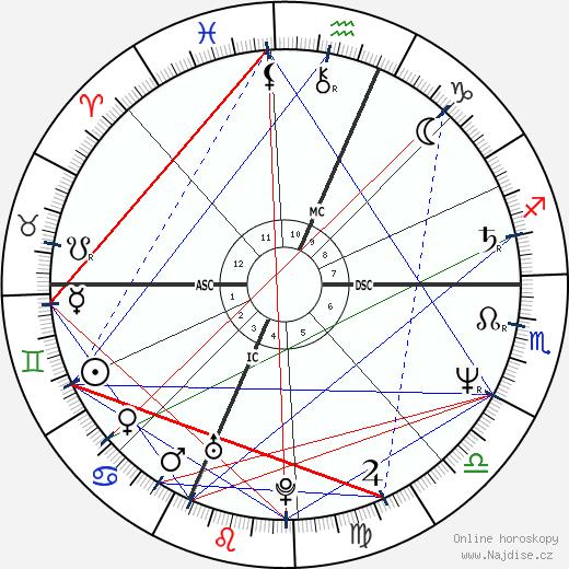 Carol Schlosberg wikipedie wiki 2017, 2018 horoskop