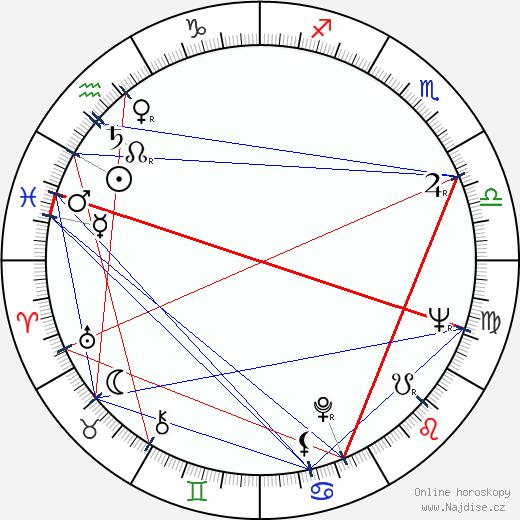 Carole Eastman wikipedie wiki 2017, 2018 horoskop
