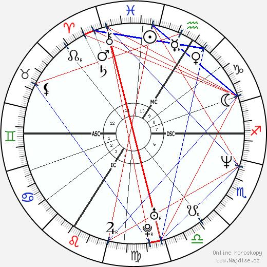Carole Gaessler wikipedie wiki 2017, 2018 horoskop