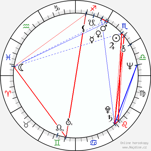 Caroline Jackson wikipedie wiki 2017, 2018 horoskop