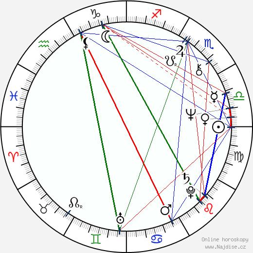 Caroline Lagerfelt wikipedie wiki 2019, 2020 horoskop