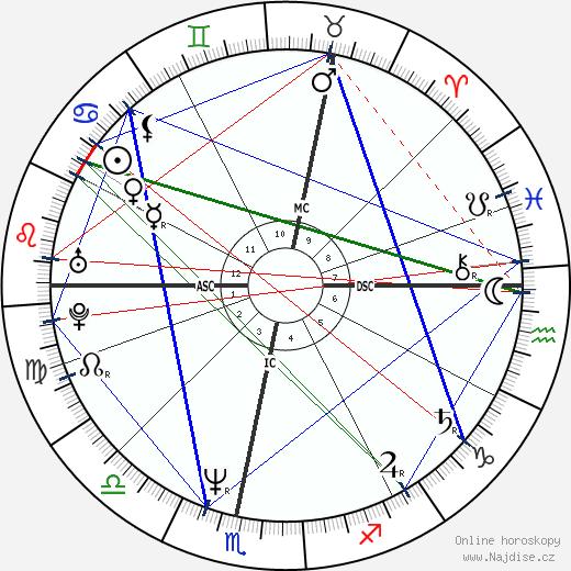 Caroline Quentin wikipedie wiki 2018, 2019 horoskop