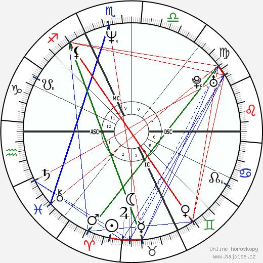 Caroline Rhea wikipedie wiki 2018, 2019 horoskop