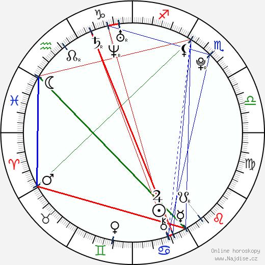 Caroline Wozniacki wikipedie wiki 2018, 2019 horoskop