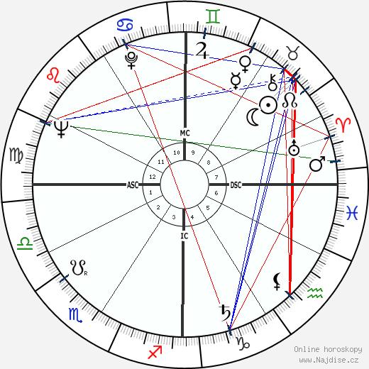 Carolyn Jones wikipedie wiki 2018, 2019 horoskop