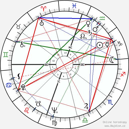 Carolyn See wikipedie wiki 2017, 2018 horoskop