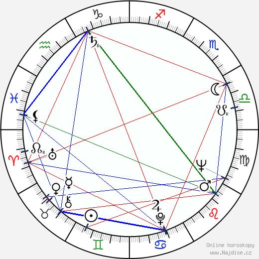 Carroll Baker wikipedie wiki 2018, 2019 horoskop