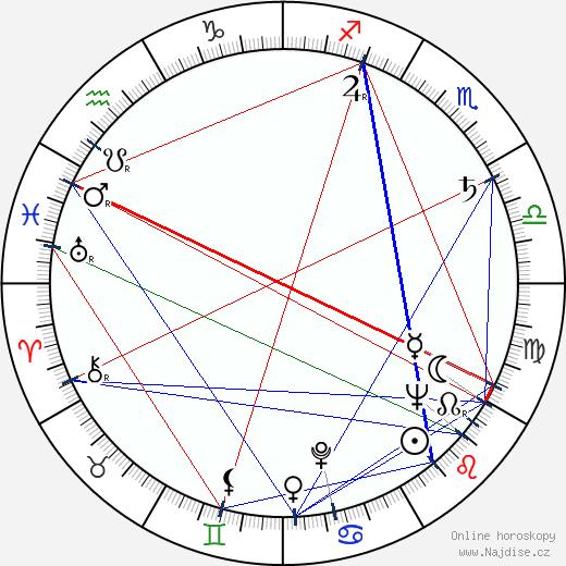 Carroll O'Connor wikipedie wiki 2018, 2019 horoskop