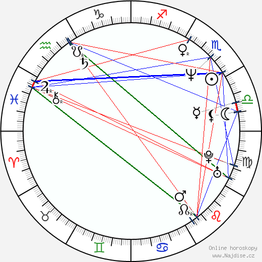 Cary Elwes wikipedie wiki 2019, 2020 horoskop