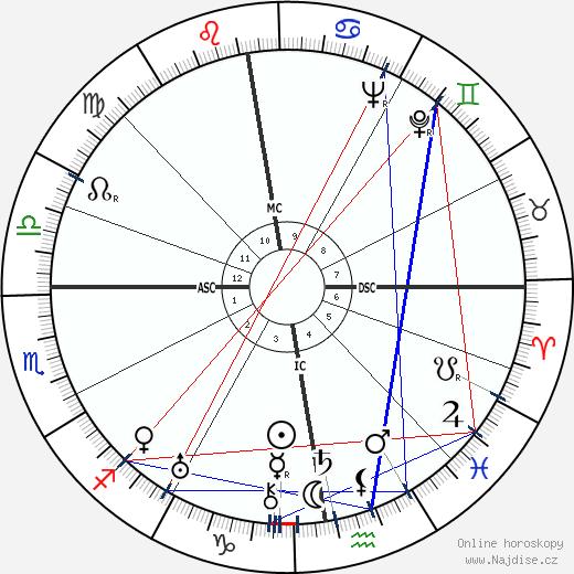 Cary Grant wikipedie wiki 2018, 2019 horoskop
