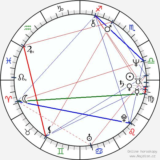 Cary-Hiroyuki Tagawa wikipedie wiki 2019, 2020 horoskop