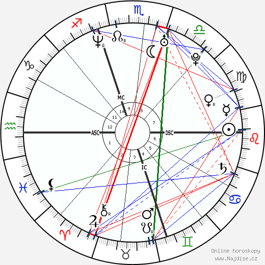 Casey Affleck wikipedie wiki 2019, 2020 horoskop