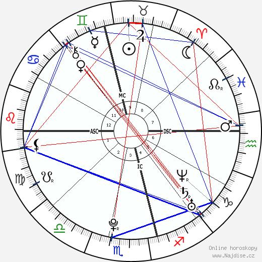Casey Donovan wikipedie wiki 2018, 2019 horoskop