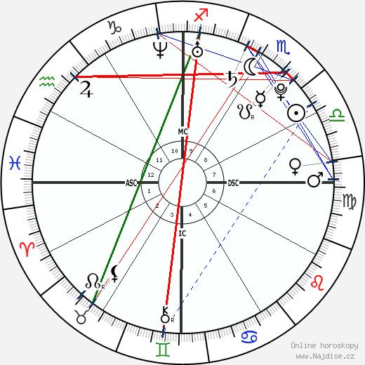 Casey Stoner wikipedie wiki 2017, 2018 horoskop