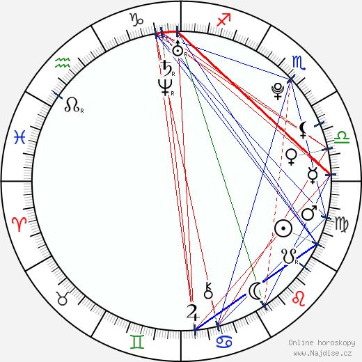 Cassadee Pope wikipedie wiki 2018, 2019 horoskop
