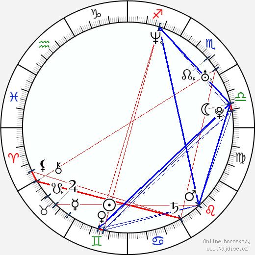 Cassidy Rae wikipedie wiki 2018, 2019 horoskop