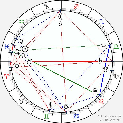 Cassie Yates wikipedie wiki 2019, 2020 horoskop
