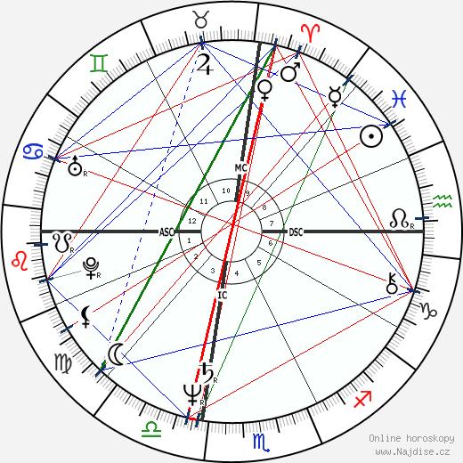 Catherine Bach wikipedie wiki 2017, 2018 horoskop