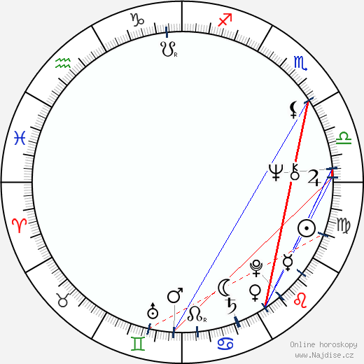 Catherine Lachens wikipedie wiki 2019, 2020 horoskop