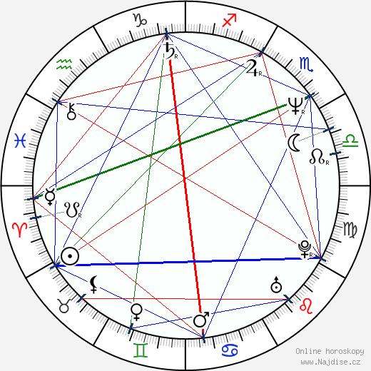 Catherine Mary Stewart wikipedie wiki 2017, 2018 horoskop