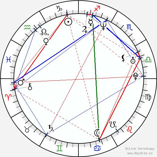 Catherine McCormack wikipedie wiki 2017, 2018 horoskop