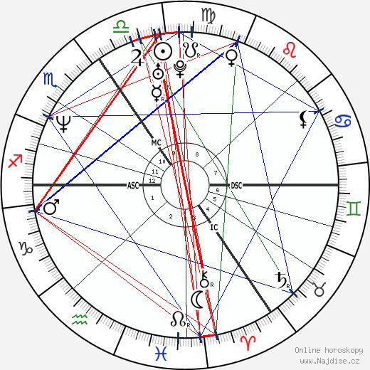 Catherine Zeta-Jones wikipedie wiki 2018, 2019 horoskop