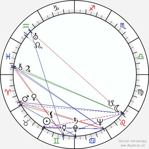 Cathleen Cordell wikipedie wiki 2019, 2020 horoskop