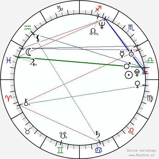 Cathy Barry wikipedie wiki 2017, 2018 horoskop