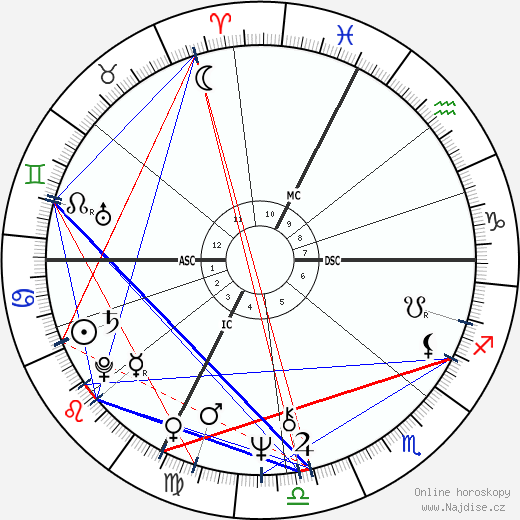 Cathy Brenner wikipedie wiki 2017, 2018 horoskop