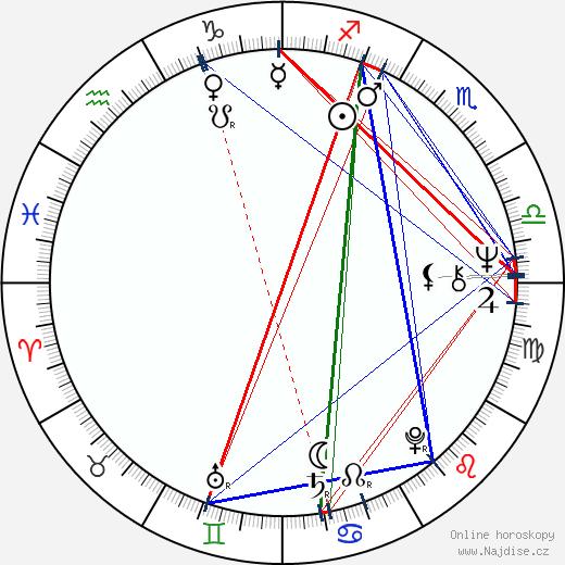 Cathy Lee Crosby wikipedie wiki 2019, 2020 horoskop