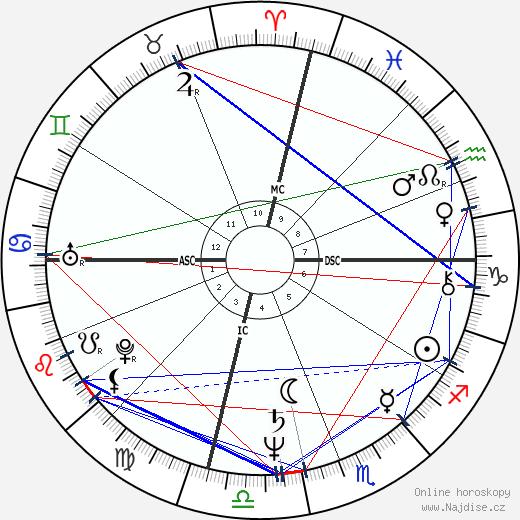 Cathy Rigby wikipedie wiki 2020, 2021 horoskop