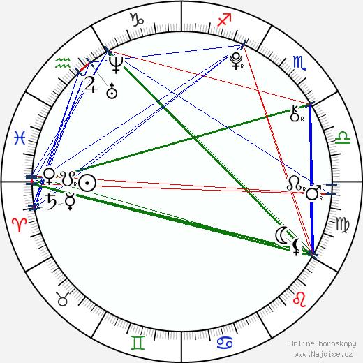 Catinca Untaru wikipedie wiki 2018, 2019 horoskop