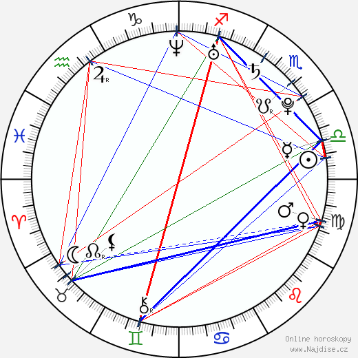 Catrinel Menghia wikipedie wiki 2018, 2019 horoskop