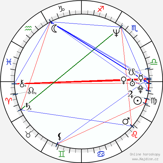 Catya Sassoon wikipedie wiki 2018, 2019 horoskop