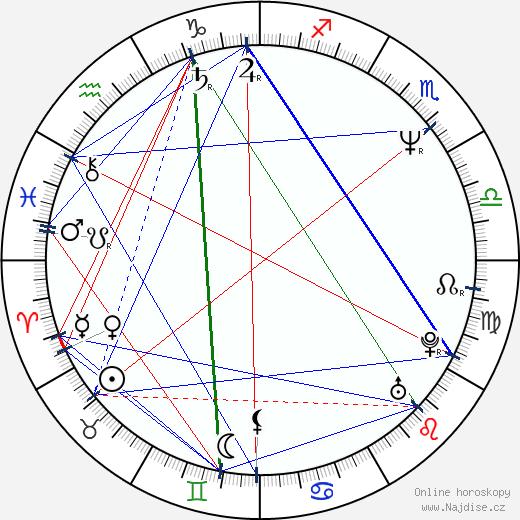 Caveh Zahedi wikipedie wiki 2018, 2019 horoskop