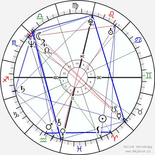 Cazuza wikipedie wiki 2019, 2020 horoskop