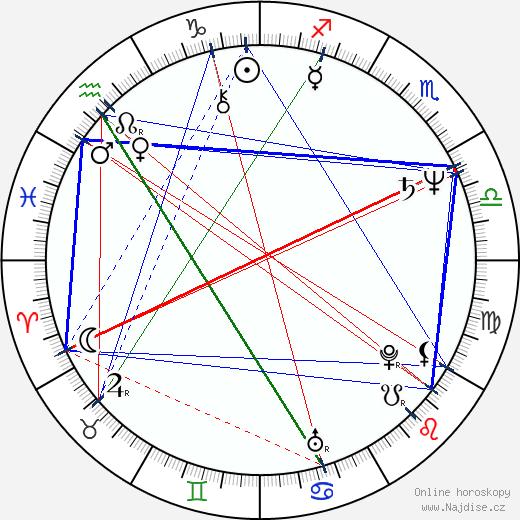 CCH Pounder wikipedie wiki 2020, 2021 horoskop