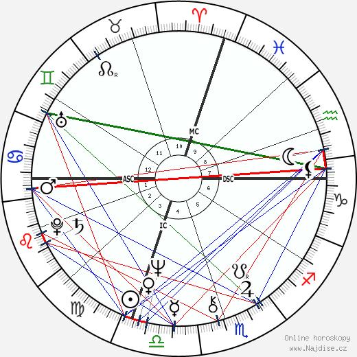 Cecil Womack wikipedie wiki 2020, 2021 horoskop