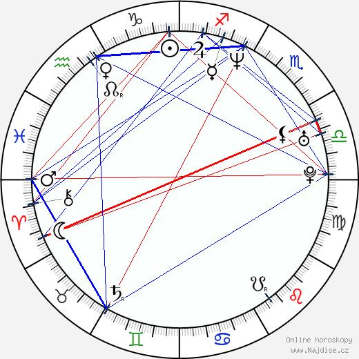 Cécile Bois wikipedie wiki 2019, 2020 horoskop