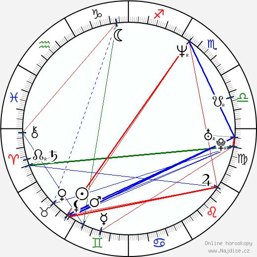 Cecilia Malmström wikipedie wiki 2018, 2019 horoskop