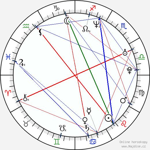 Cecilie Aspenes wikipedie wiki 2018, 2019 horoskop
