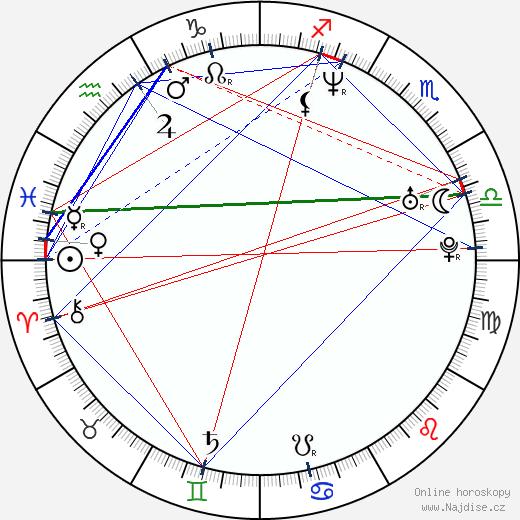 Cedric Yarbrough wikipedie wiki 2018, 2019 horoskop