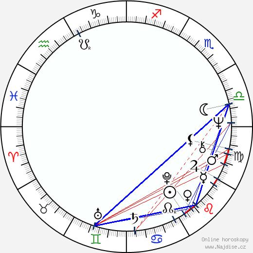 Celeste Yarnall wikipedie wiki 2019, 2020 horoskop