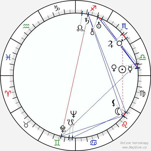 Čeněk Šlégl wikipedie wiki 2020, 2021 horoskop